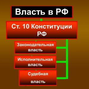 Органы власти Среднеуральска