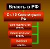 Органы власти в Среднеуральске