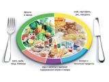 База отдыха Энергетик - иконка «питание» в Среднеуральске